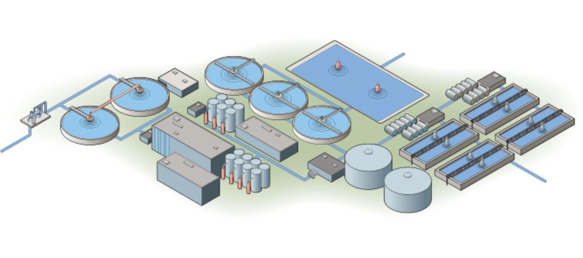 Wireless Industry Applications