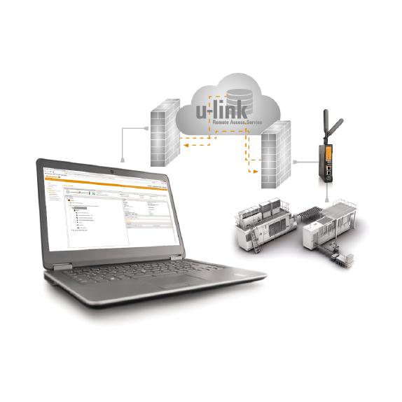 u-link távoli hozzáférési szolgáltatás